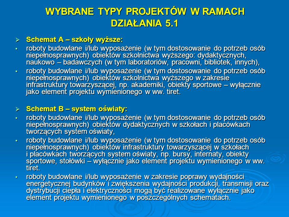 WYBRANE TYPY PROJEKTÓW W RAMACH DZIAŁANIA 5.1
