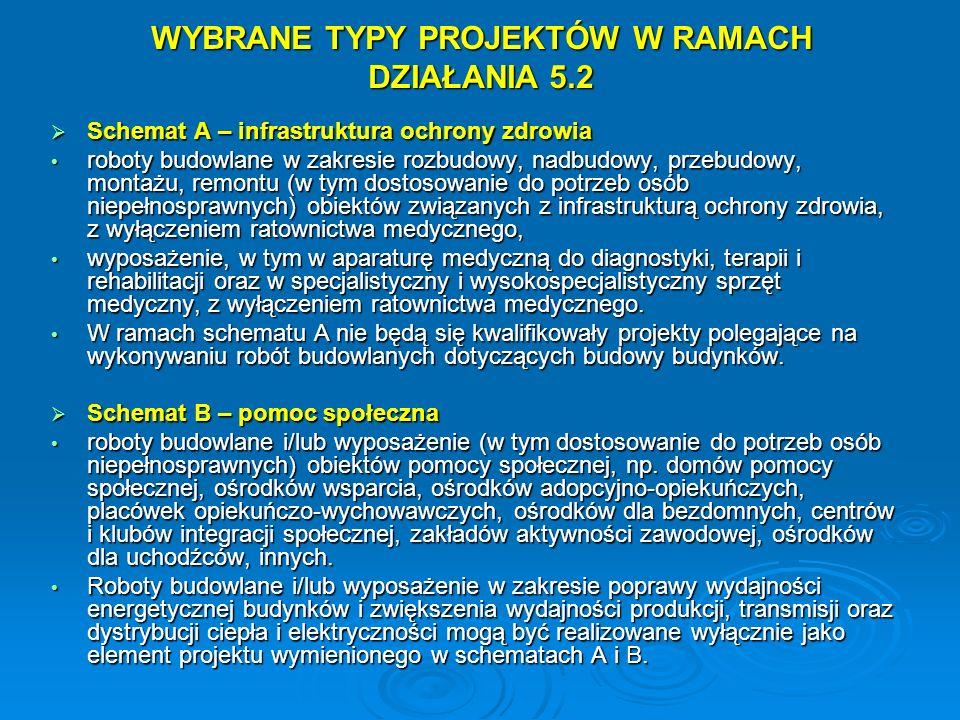 WYBRANE TYPY PROJEKTÓW W RAMACH DZIAŁANIA 5.2