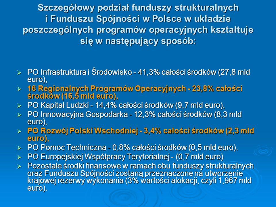 Szczegółowy podział funduszy strukturalnych i Funduszu Spójności w Polsce w układzie poszczególnych programów operacyjnych kształtuje się w następujący sposób: