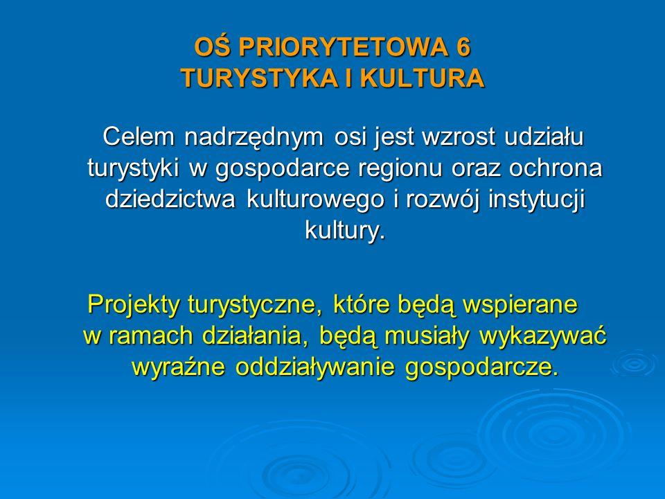 OŚ PRIORYTETOWA 6 TURYSTYKA I KULTURA