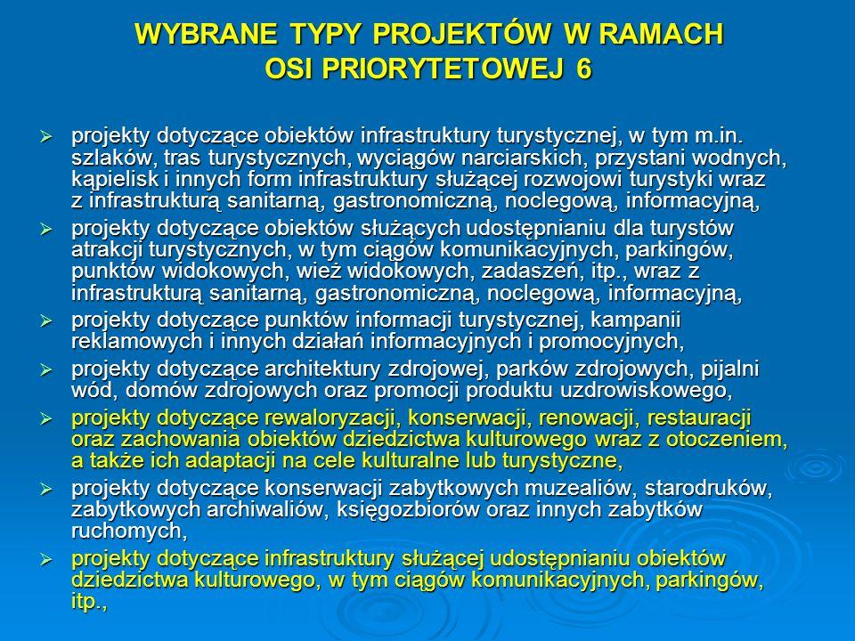 WYBRANE TYPY PROJEKTÓW W RAMACH OSI PRIORYTETOWEJ 6
