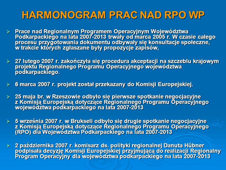 HARMONOGRAM PRAC NAD RPO WP