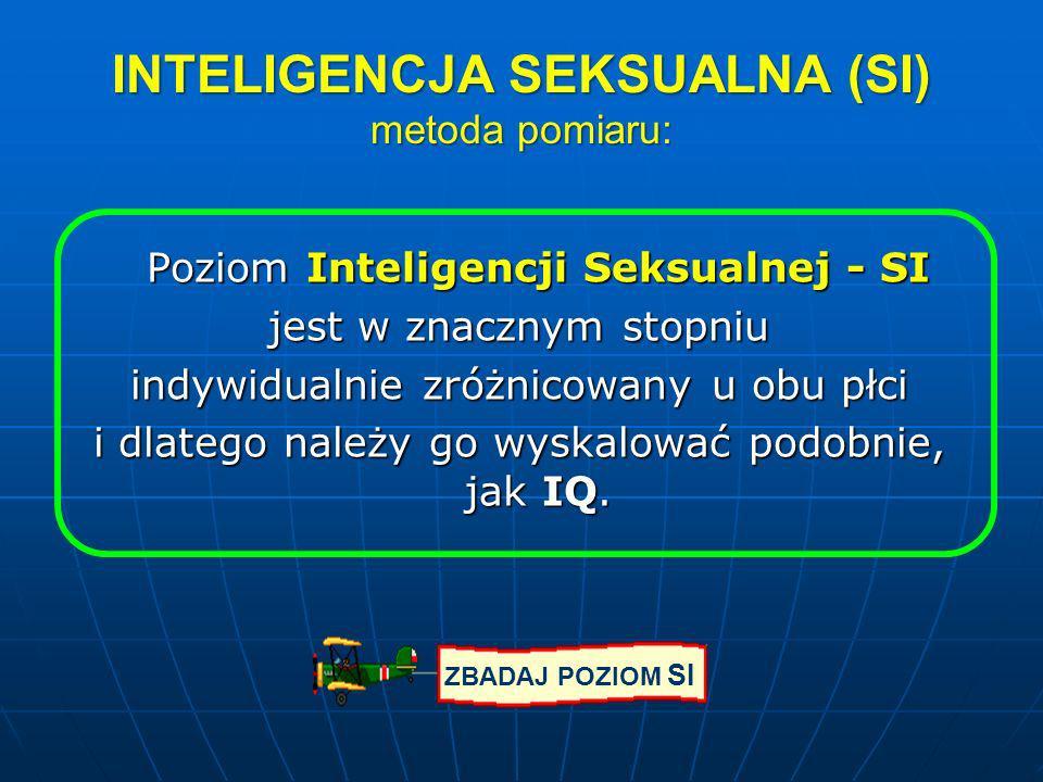 INTELIGENCJA SEKSUALNA (SI) metoda pomiaru: