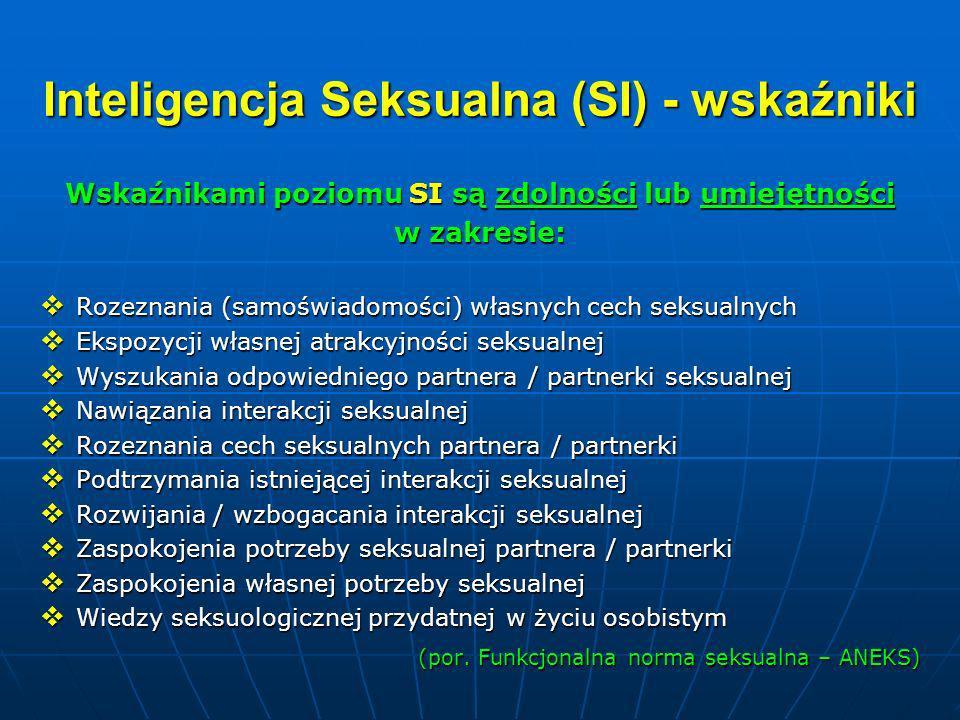Inteligencja Seksualna (SI) - wskaźniki