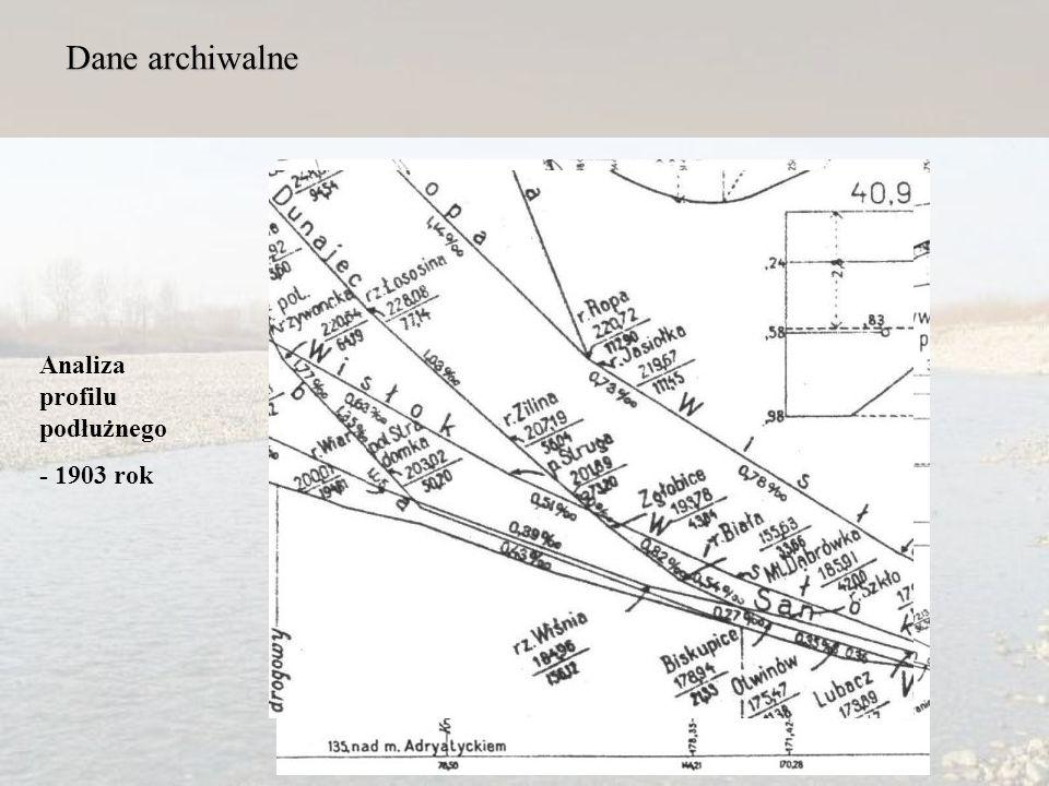Dane archiwalne Analiza profilu podłużnego - 1903 rok