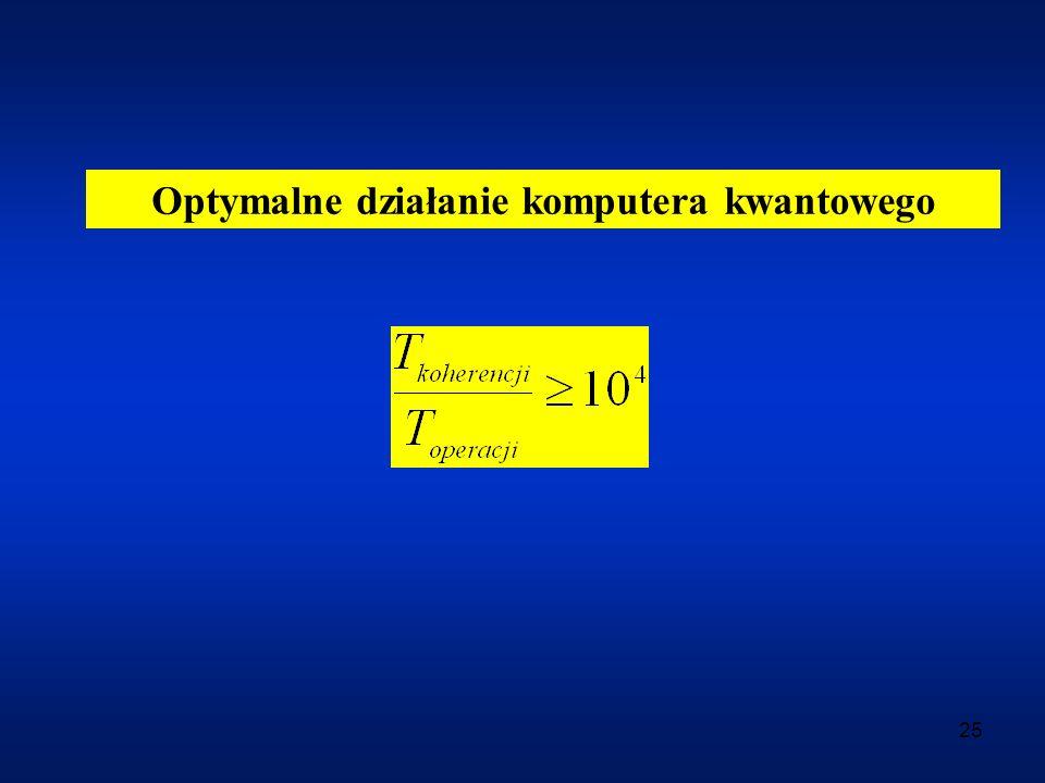 Optymalne działanie komputera kwantowego