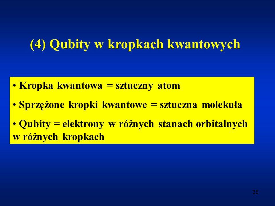(4) Qubity w kropkach kwantowych