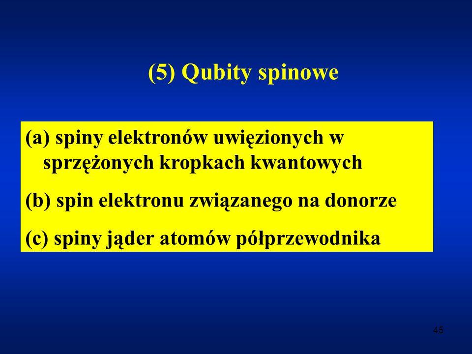 (5) Qubity spinowe spiny elektronów uwięzionych w sprzężonych kropkach kwantowych. spin elektronu związanego na donorze.