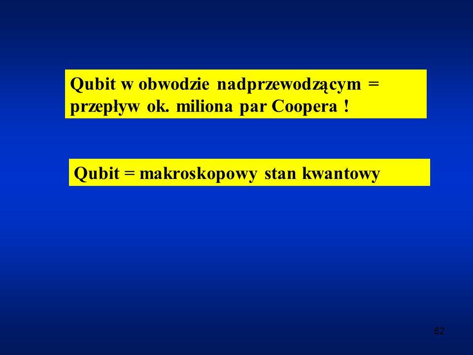 Qubit w obwodzie nadprzewodzącym = przepływ ok. miliona par Coopera !