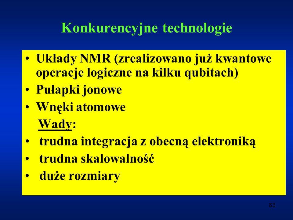 Konkurencyjne technologie