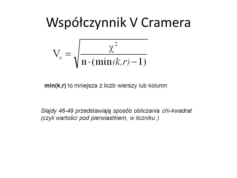 Współczynnik V Cramera