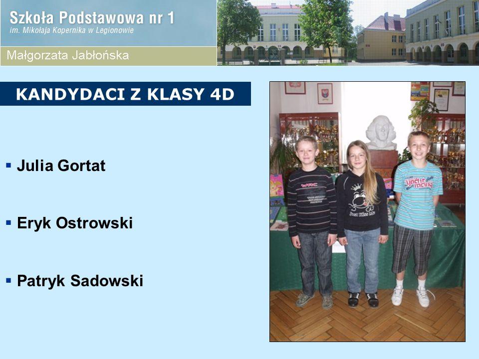 KANDYDACI Z KLASY 4D Julia Gortat Eryk Ostrowski Patryk Sadowski