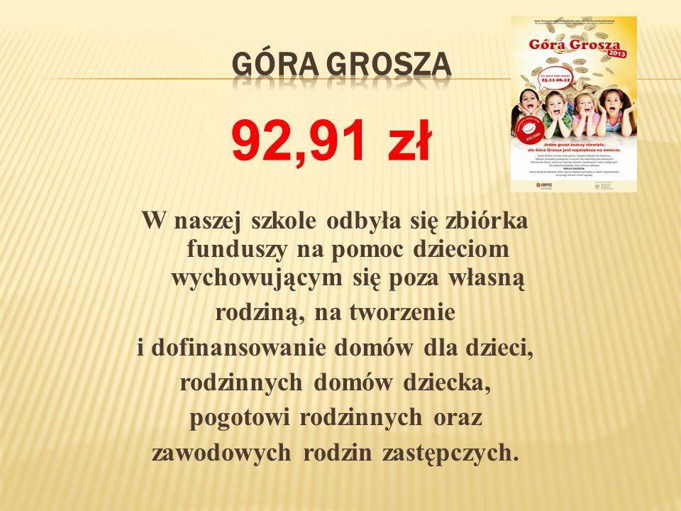 Góra grosza 92,91 zł. W naszej szkole odbyła się zbiórka funduszy na pomoc dzieciom wychowującym się poza własną.