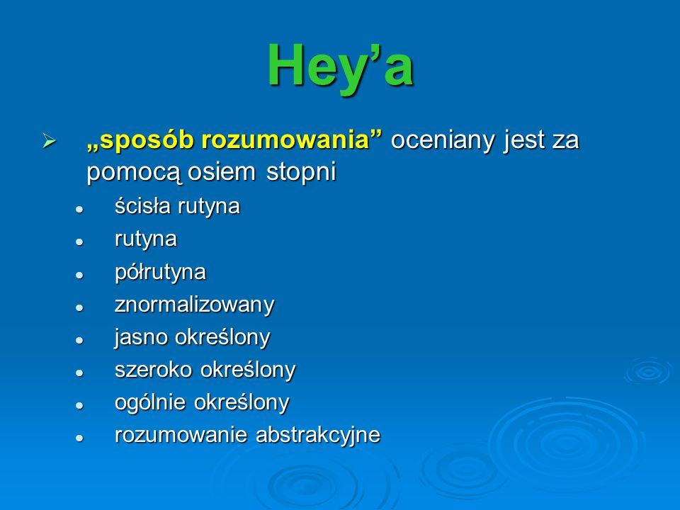 """Hey'a """"sposób rozumowania oceniany jest za pomocą osiem stopni"""