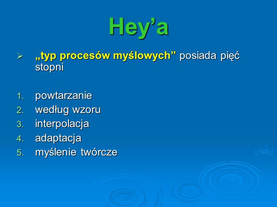 """Hey'a """"typ procesów myślowych posiada pięć stopni powtarzanie"""
