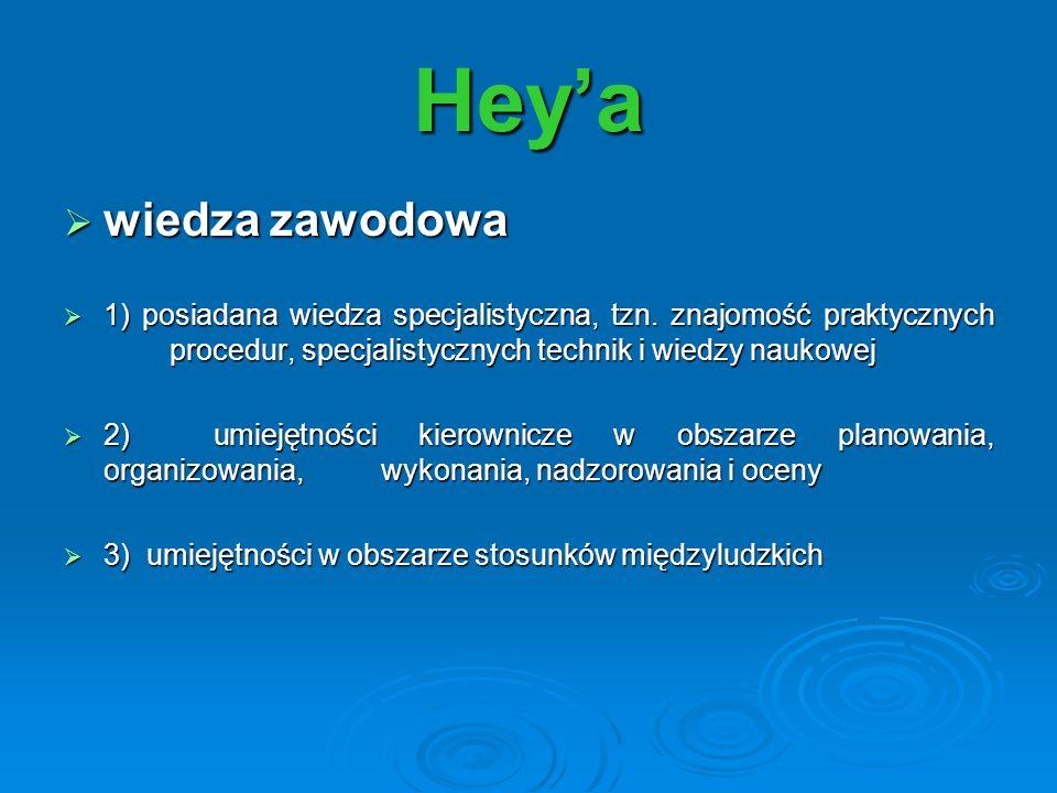 Hey'a wiedza zawodowa. 1) posiadana wiedza specjalistyczna, tzn. znajomość praktycznych procedur, specjalistycznych technik i wiedzy naukowej.