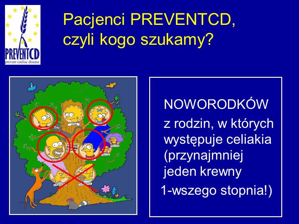 Pacjenci PREVENTCD, czyli kogo szukamy
