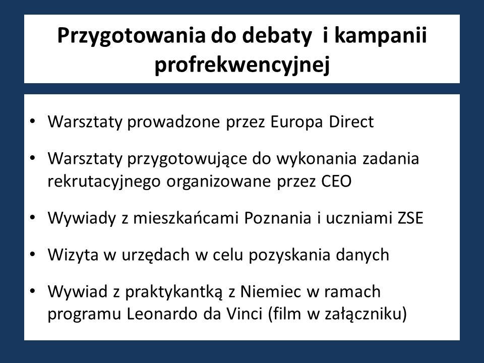 Przygotowania do debaty i kampanii profrekwencyjnej