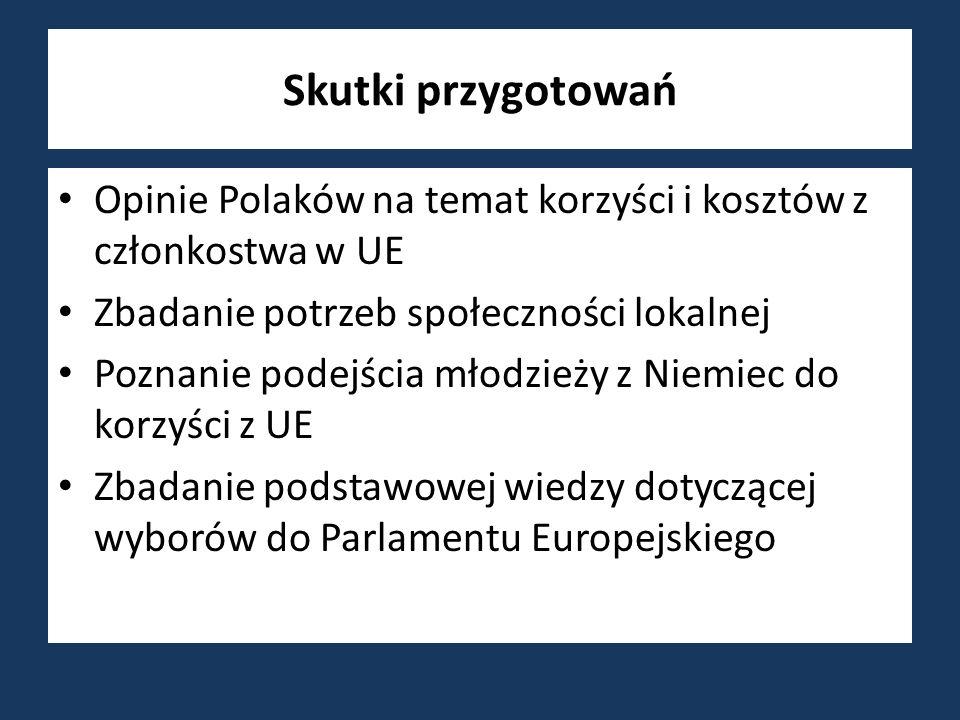 Skutki przygotowań Opinie Polaków na temat korzyści i kosztów z członkostwa w UE. Zbadanie potrzeb społeczności lokalnej.