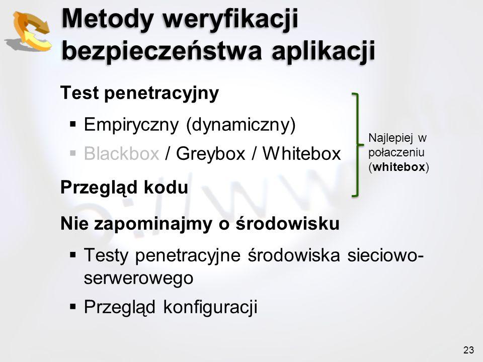 Metody weryfikacji bezpieczeństwa aplikacji