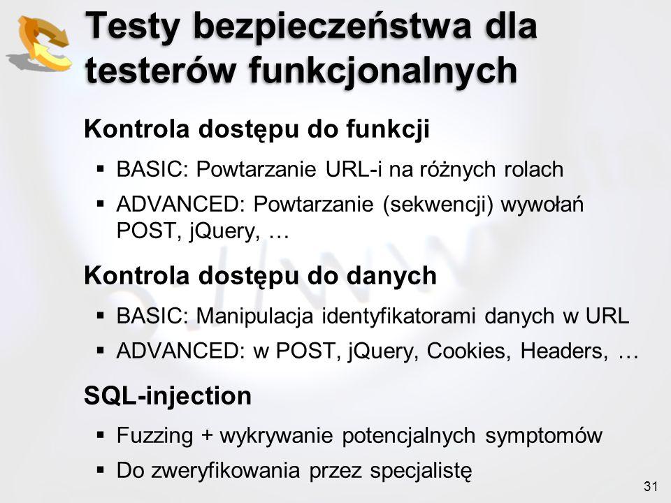 Testy bezpieczeństwa dla testerów funkcjonalnych