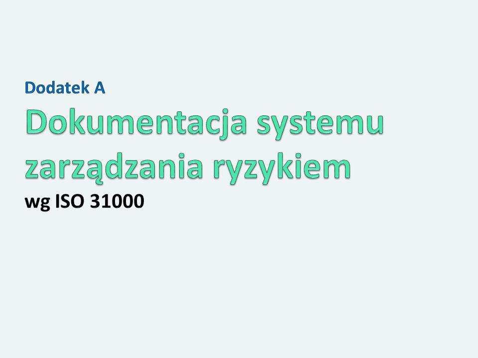 Dokumentacja systemu zarządzania ryzykiem
