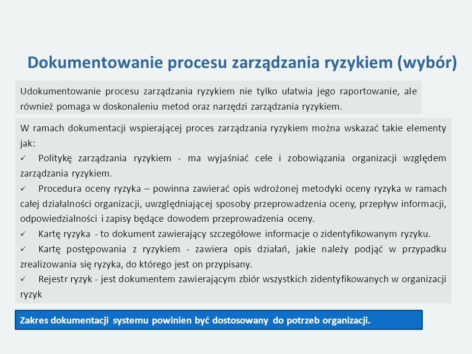 Dokumentowanie procesu zarządzania ryzykiem (wybór)