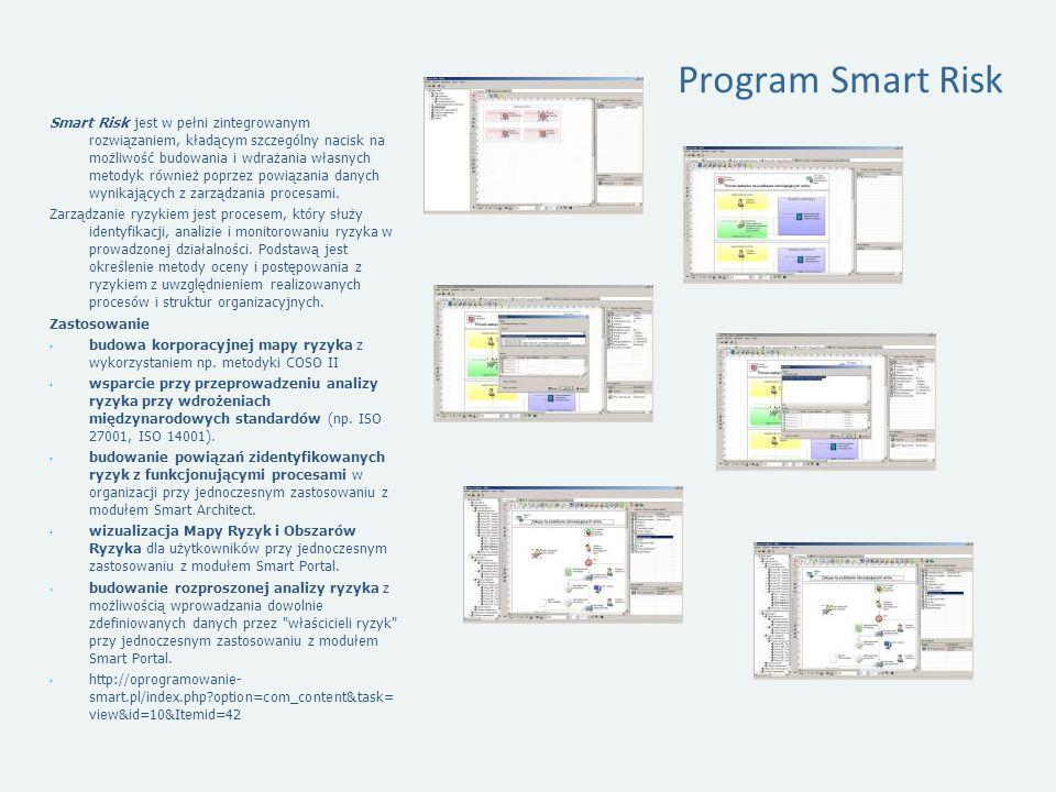 Program Smart Risk