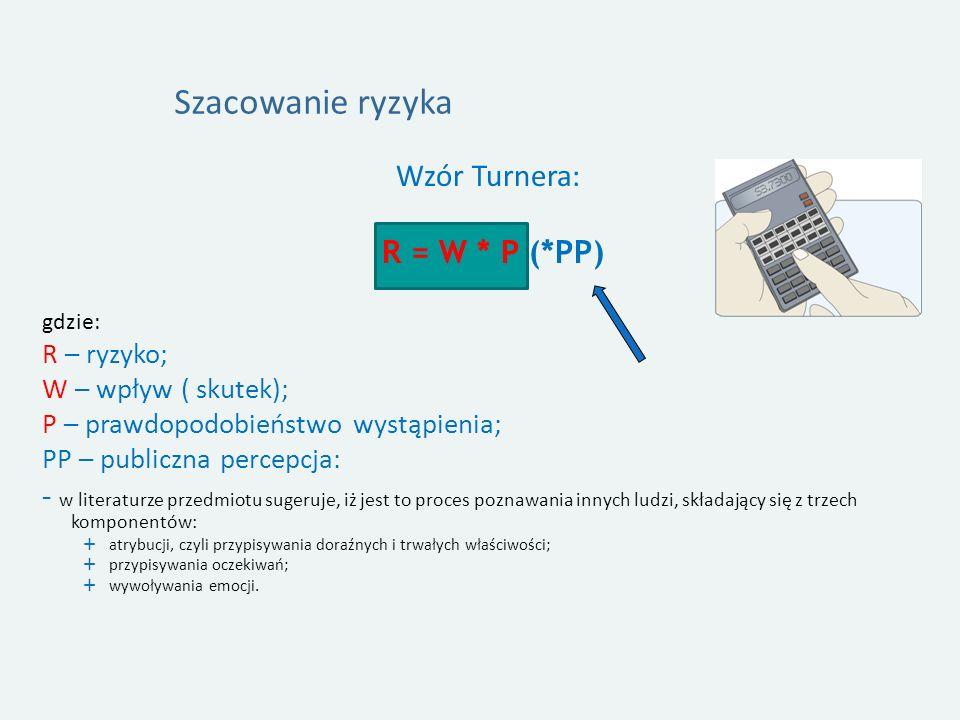 Szacowanie ryzyka Wzór Turnera: R = W * P (*PP)