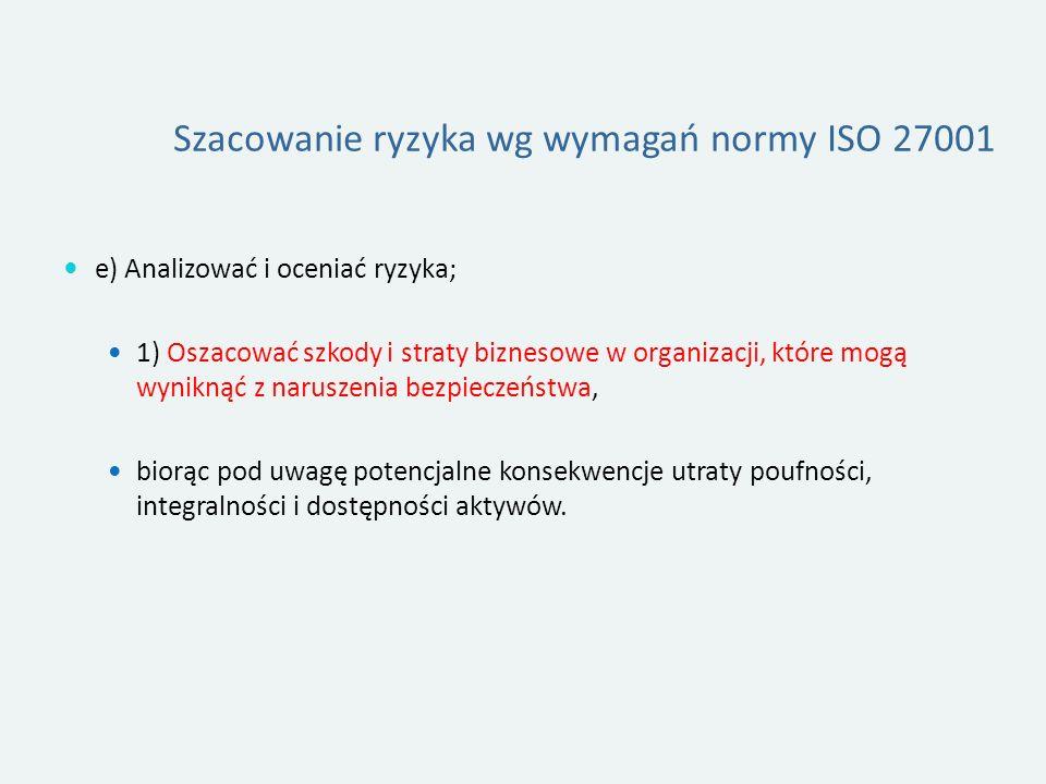 Szacowanie ryzyka wg wymagań normy ISO 27001