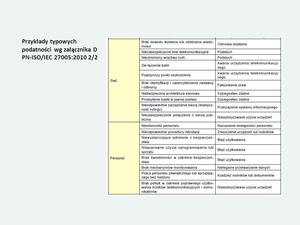 Przykłady typowych podatności wg załącznika D PN-ISO/IEC 27005:2010 2/2
