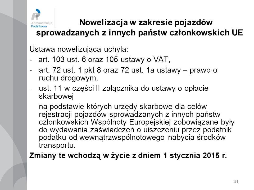 Nowelizacja w zakresie pojazdów sprowadzanych z innych państw członkowskich UE