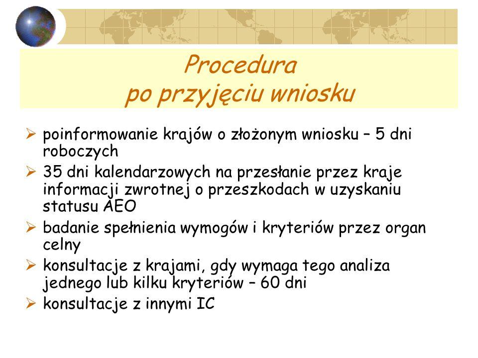 Procedura po przyjęciu wniosku