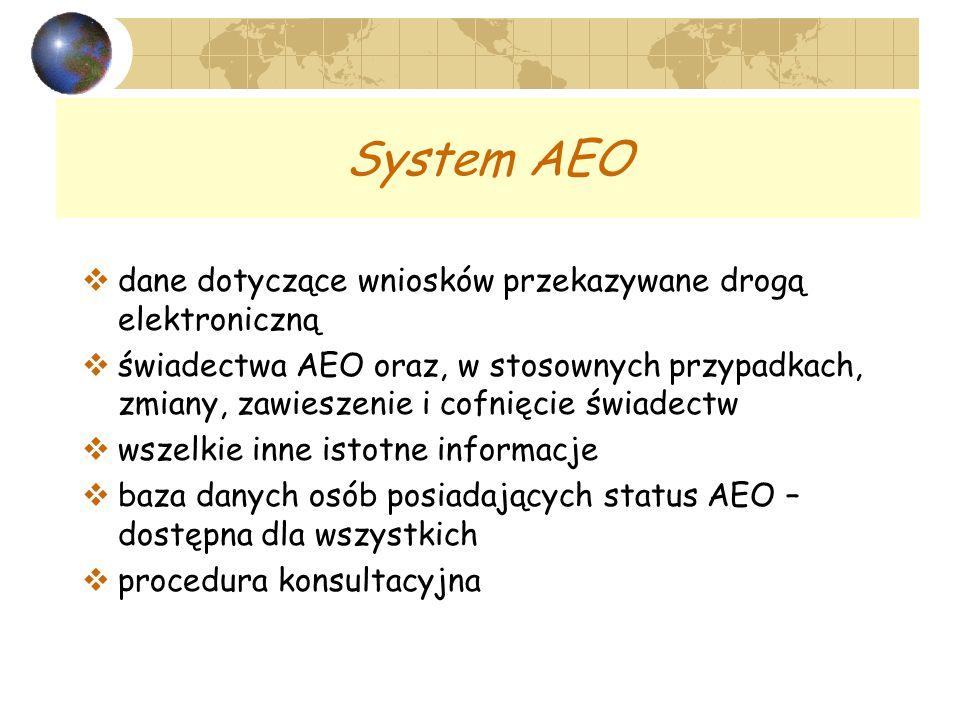 System AEO dane dotyczące wniosków przekazywane drogą elektroniczną