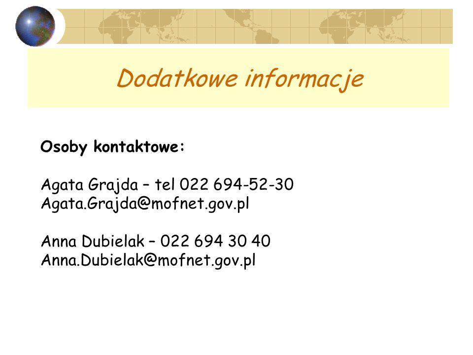 Dodatkowe informacje Osoby kontaktowe: