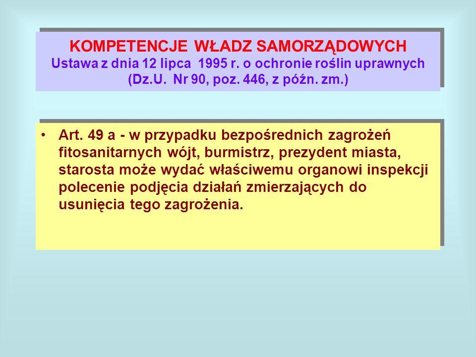 KOMPETENCJE WŁADZ SAMORZĄDOWYCH Ustawa z dnia 12 lipca 1995 r