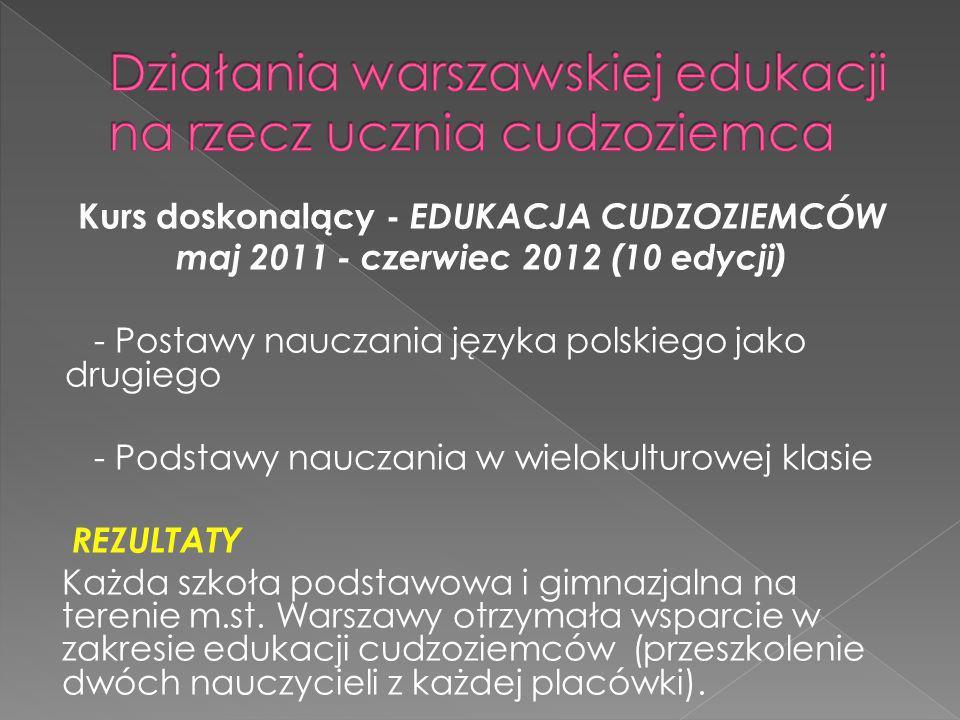 Działania warszawskiej edukacji na rzecz ucznia cudzoziemca