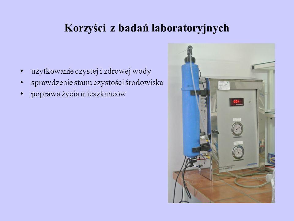 Korzyści z badań laboratoryjnych
