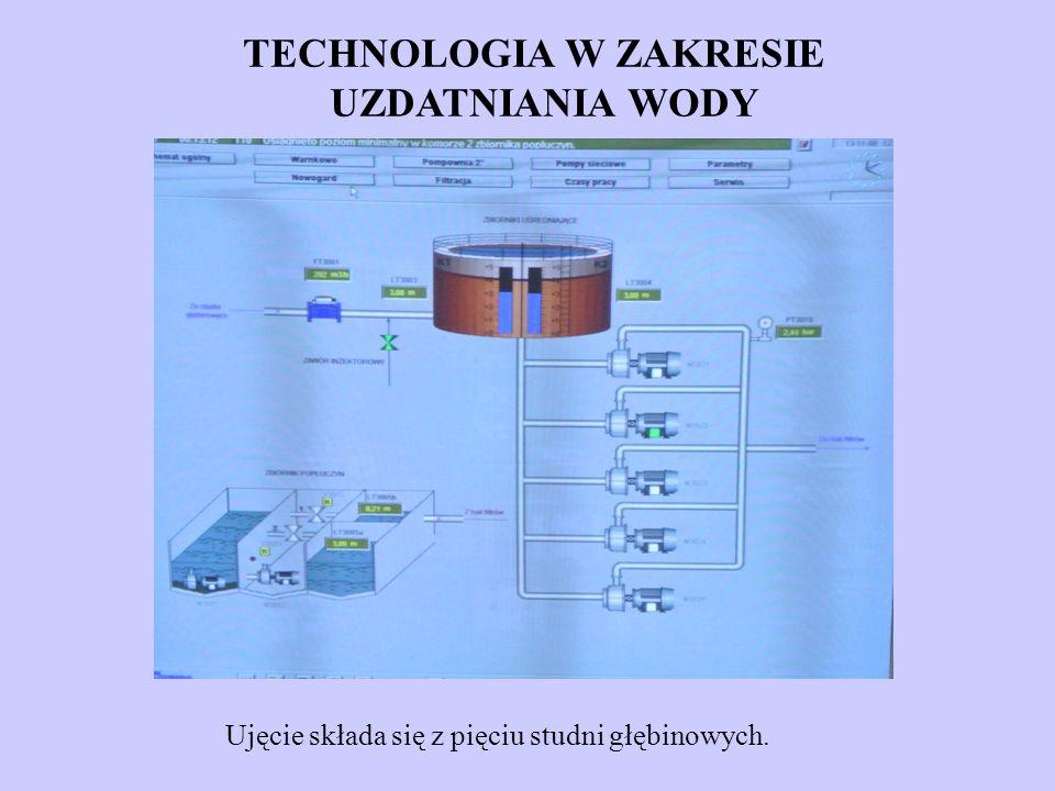 TECHNOLOGIA W ZAKRESIE