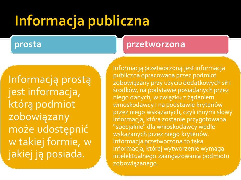 Informacja publiczna prosta. przetworzona.