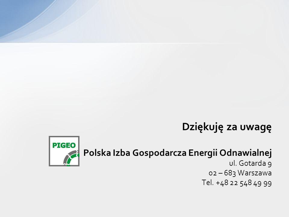 Dziękuję za uwagę Polska Izba Gospodarcza Energii Odnawialnej