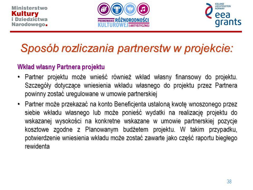 Sposób rozliczania partnerstw w projekcie:
