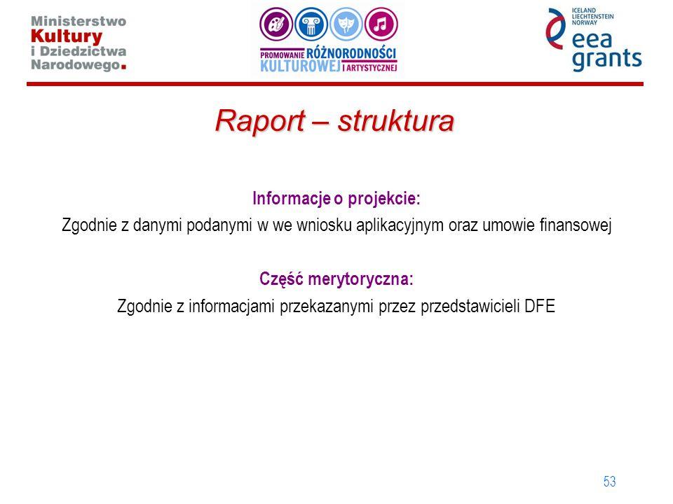 Informacje o projekcie: