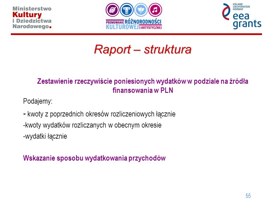 Raport – struktura Zestawienie rzeczywiście poniesionych wydatków w podziale na źródła finansowania w PLN.