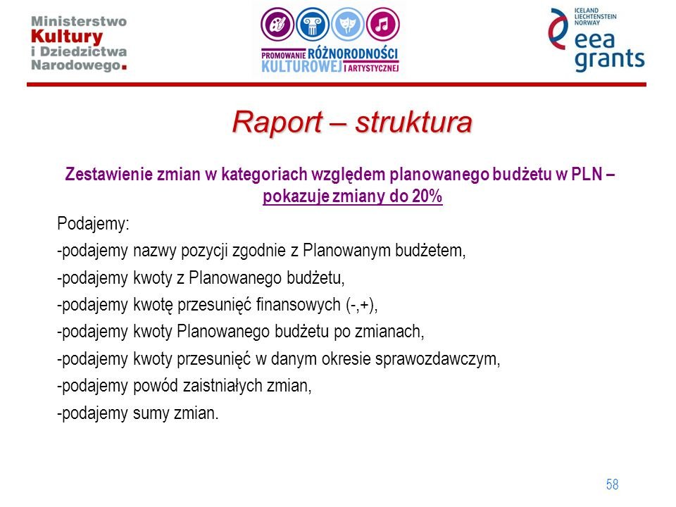 Raport – struktura Zestawienie zmian w kategoriach względem planowanego budżetu w PLN –pokazuje zmiany do 20%
