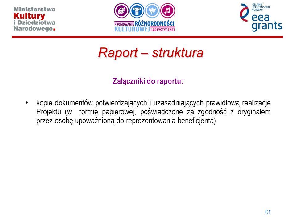 Załączniki do raportu: