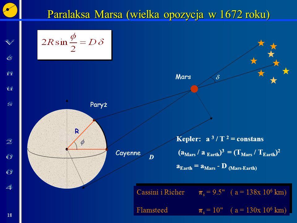 Paralaksa Marsa (wielka opozycja w 1672 roku)