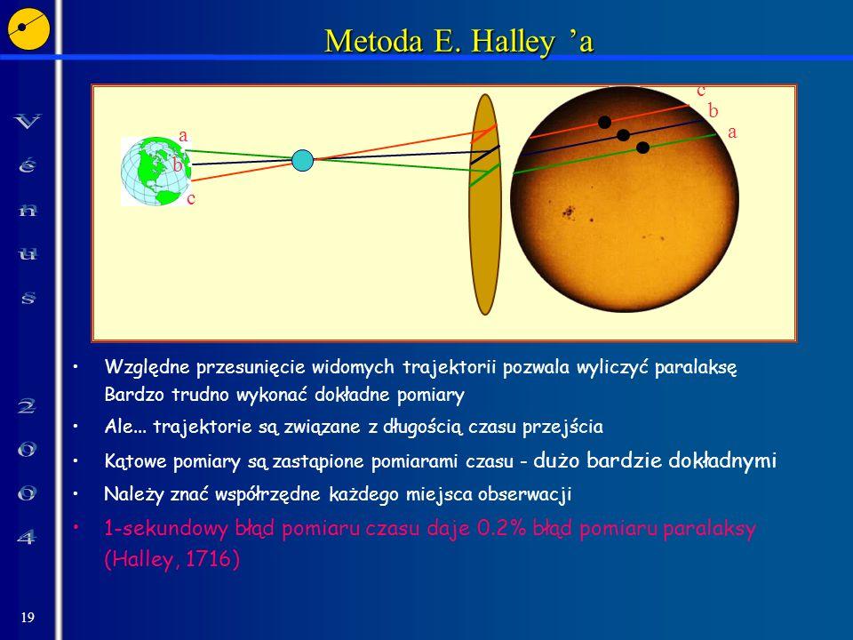 Metoda E. Halley 'a c b a a b c
