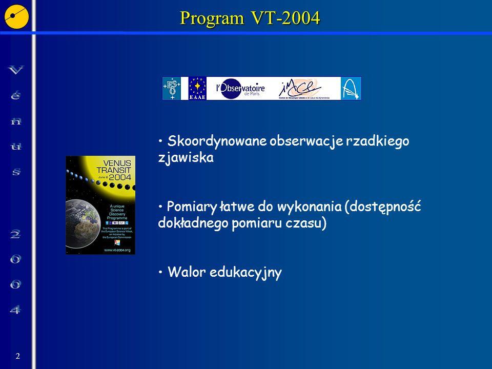 Program VT-2004 Skoordynowane obserwacje rzadkiego zjawiska