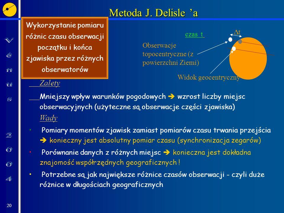 Metoda J. Delisle 'a Zalety